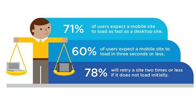mobile website user experience